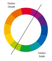 La colorimétrie, un réel atout beauté à ne pas négliger