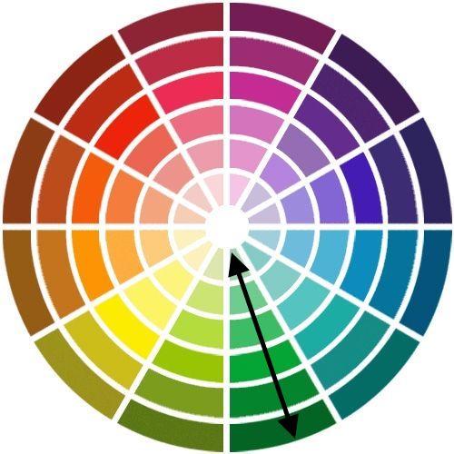 Cercle chromatique-monochrome